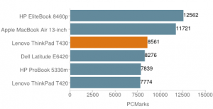 Lenovo Thinkpad T430-performance