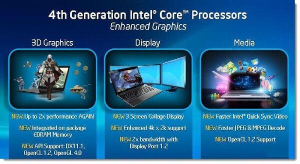 intel-haswell-graphics