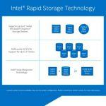 Intel Rapid Storage Technology là gì ?