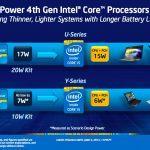 Sự khác biệt Chip Intel : dòng U và dòng M